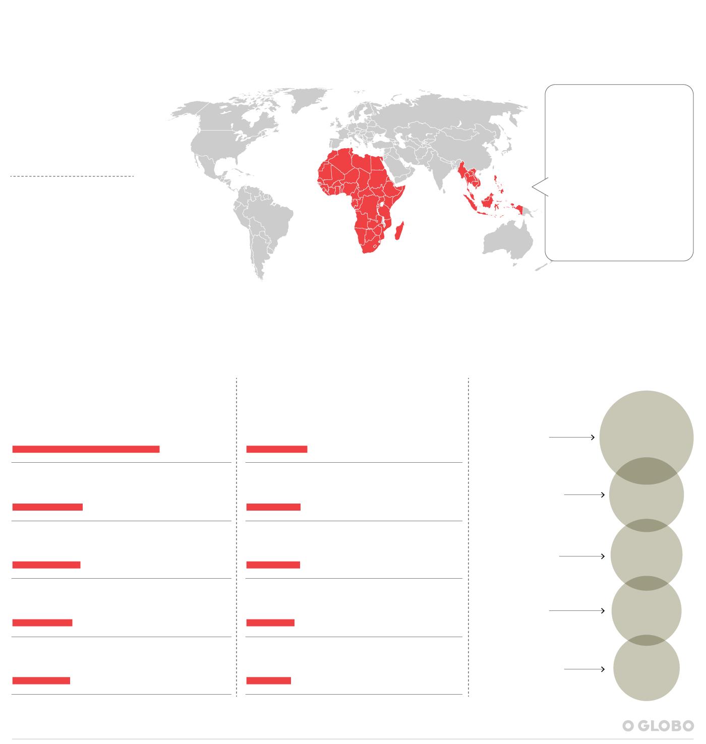 Orçamento para saúde no Brasil fica abaixo da média mundial, revela OMS