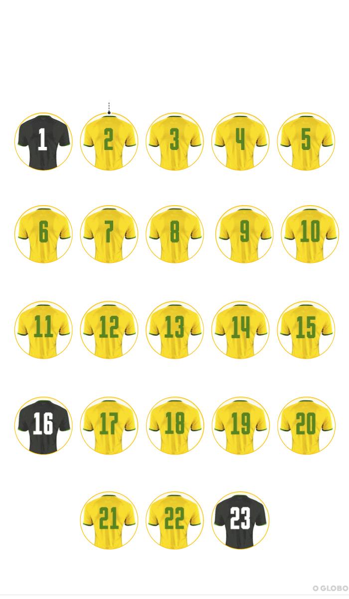 bf8f95af75 Numeração oficial da seleção brasileira